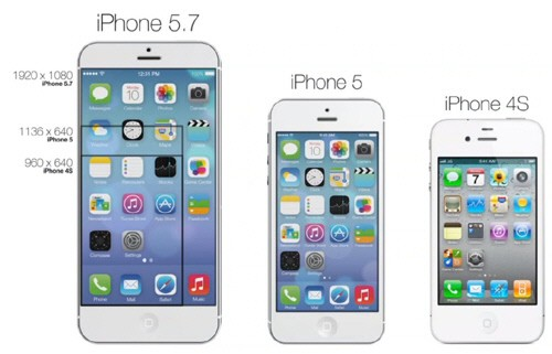 애플, 더 큰 화면 아이폰 5월 출시설.. 아이폰6는? - 파이낸셜뉴스