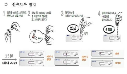 20 - Test hiv p24 periodo finestra ...