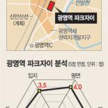 [김관웅 전문기자의 아파트 톡톡] (6) 서울역까지 15분·분양가 저렴한 '광명역 파크자이'