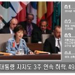 박근혜 지지율, 3주 연속 하락.. 왜?