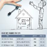 부동산 경기 살아나자.. 할인 미분양 속속 팔려 '품귀'
