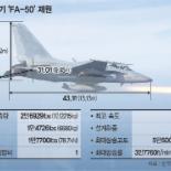 첫 국산전투기 FA-50 본격 투입