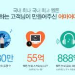 음악사이트 '멜론' 10주년, 월간차트 1위 최다가수 '원더걸스, 빅뱅'