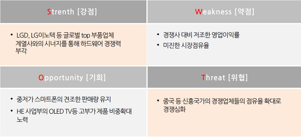 swot analysis of lg mobile Lg electronics inc due diligence report including financial, swot, competitors and industry analysis: enhanced swot analysis (+ us$ 7500) pestel analysis.