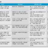 [통합진보당 해산] NL계 주도 '북한식 사회주의 추구' 위헌성 충분하다 판단