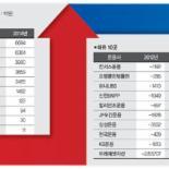 [2014 자본시장 결산] (4) 펀드시장