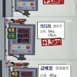 여군 멤버 프로필 VS 실제 몸무게..김지영 11kg차이