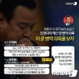 [카드뉴스] 정부·정당 고위 인사들의 병역 어땠나