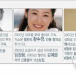 <최무룡-김지미부터 황수정·옥소리까지…별들의 간통죄 역사>