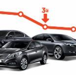 준중형·중형 신차 가격으로 대형차 사는 방법