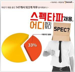하반기 신입채용 기업 33%