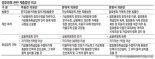 [블록포스트]8월 임시국회 개막.. ICO·블록체인 논의 본격화