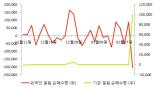 [fnRASSI]에이씨티(138360) 현재 +14.9%