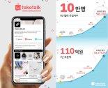 알토스벤처스, 인도네시아 전자상거래 솔루션 '코드브릭' 31억 투자
