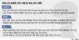 """이재용 """"회식, 주52시간 예외"""" 건의에 文대통령 """"전폭 수용"""""""