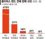 [단독] 횡령혐의 대주주 묵인…금감원 '옵티머스 책임론'