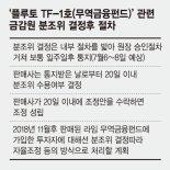 """라임 판매사 """"면밀 검토 후 20일내 답변""""… 소송戰에 무게 [금감원, 라임펀드 전액 배상 결정]"""
