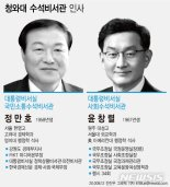 靑 참모진 개편 '마무리' 수순...노영민 '유임' 가닥
