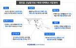 2030 중산층 59% 차지할 신남방국가의 e커머스는?