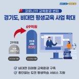 경기도, 비대면 평생교육 사업비중 확대 '25개 사업 추진'