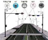 서울시, 신호등‧CCTV 에 ICT 결합한 '스마트폴' 시범설치