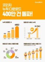 굿리치, 인슈어테크앱 최다 다운로드 400만건 돌파