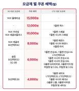 SKT, 언택트 고객 위한 온라인 전용 제휴 혜택 '티다팩' 출시