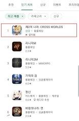 넷마블 '제2의 나라' 한국 구글·애플 최고매출 1위