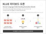 AI 스타트업 업스테이지, 한국어 AI '클루' 리더보드 공식 오픈