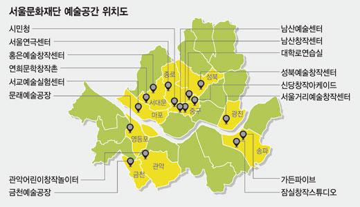 서울, 예술과 치유의 도시로