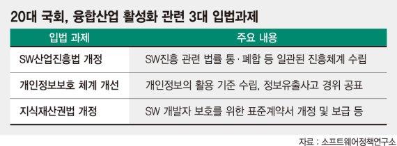 [20대 국회 개원] 20대 국회 '알파고 열풍'.. '디지털 입법' 경쟁