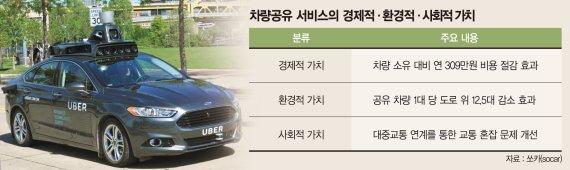 """""""우버 비켜라"""" 토종 차량공유업체들 '질주'"""