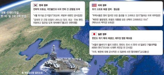 [한반도 긴장 고조] 4월 위기설 대처 3國 3色.. 美 '기획' 日 '확대' 韓 '관전'