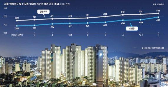 [입주단지를 찾아서] 서울 영등포구 신길뉴타운 '래미안에스티움' 뉴타운 효과에 강남 대체 주거지 각광