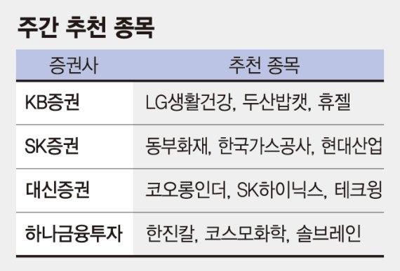 [주간 추천 종목] LG생활건강·코오롱인더