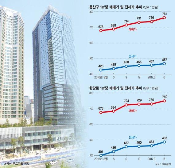 [입주단지를 찾아서] 대우건설 서울 용산구 '용산 푸르지오 써밋'