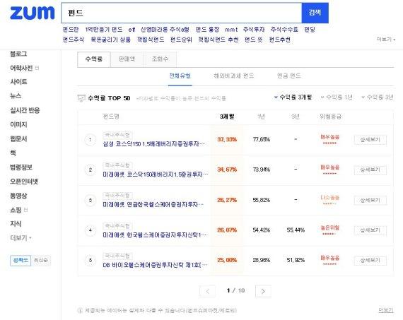 펀드슈퍼마켓, 펀드정보 채널 확장…줌인터넷과 제휴