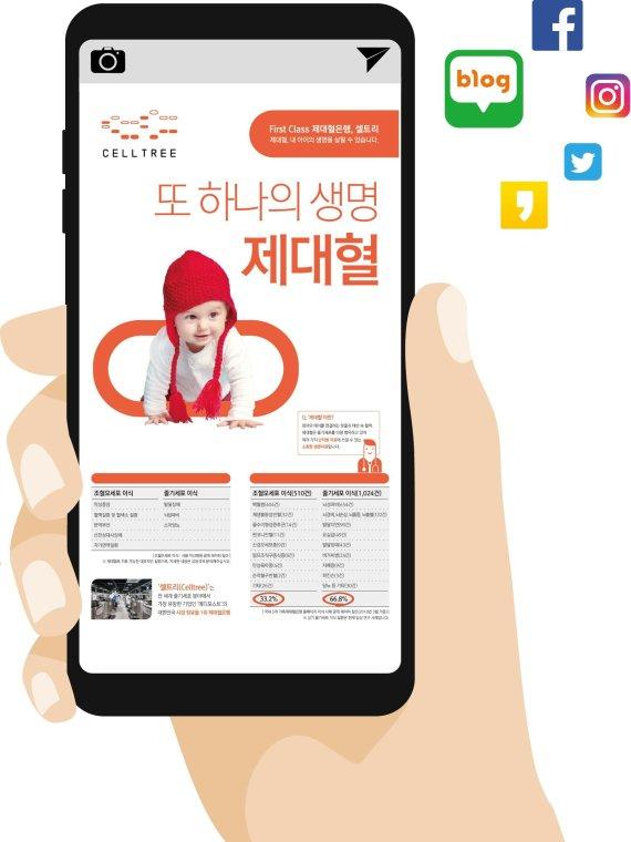 메디포스트, '바이럴 마케팅' 강화