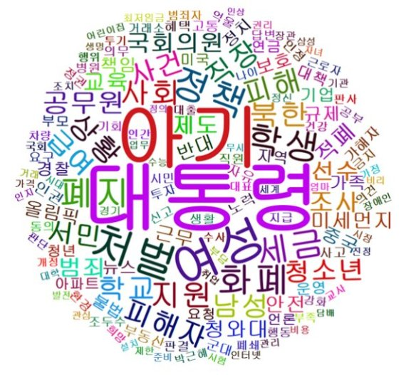 """靑국민청원 16만건 분석해보니‥""""아기·여성 등 약자 위한 창구"""""""