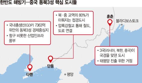 [Big Change] 유라시아 - 태평양 관문 '훈춘' 동북3성의 경제중심지 '다롄'