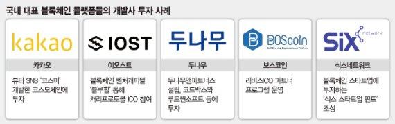 """[블록포스트] """"플랫폼 채울 서비스 잡아라"""" 베팅 경쟁"""