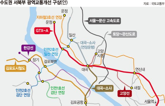 3기 신도시 반발에… 서북부 광역교통망 '당근' 내놓은 국토부
