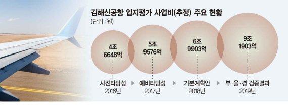 활주로 하나 추가하는데 9조… 경제성은 '마이너스 5200억' [김해신공항 건설 논란 확산]