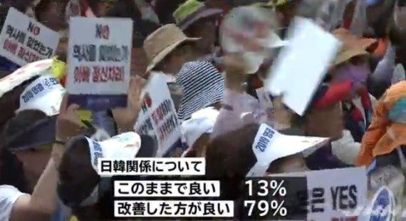 """일본인 79% """"한일관계 개선해야"""".. 아베 지지율은?"""