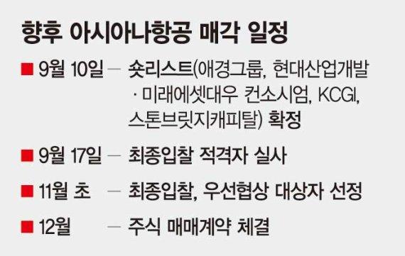 아시아나 본실사 본격 시작.. 채권단은 대기업 참여 기대