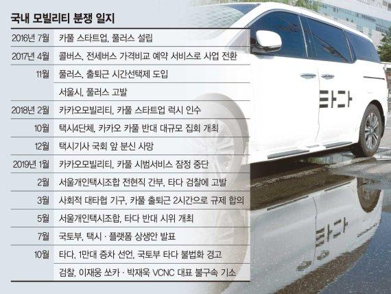 """""""모빌리티에 범죄 낙인""""… 타다 檢기소에 스타트업계 강력 반발"""