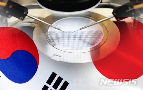 """대외硏 """"日수출규제 피해 無…불매운동에 日만 피해입어"""""""