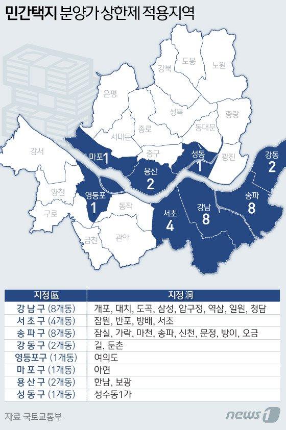 서울 강남4구+마용성+여의도 27개 주요동(洞) 분양가상한제 적용(종합)
