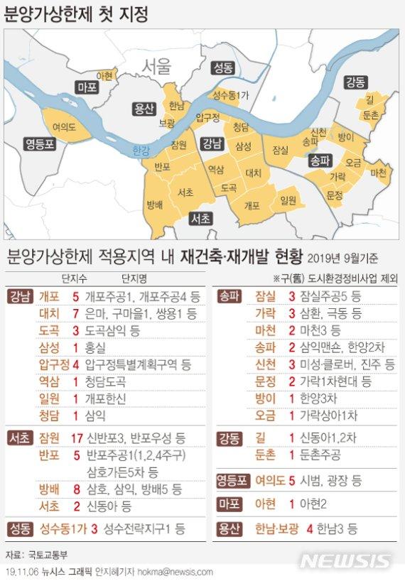 분양가 상한제 반발…100여개 조합 내달 전국 궐기대회 연다
