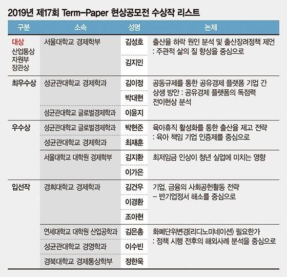 [社告]제17회 Term-Paper 산업부장관상에 김성호·김지민씨